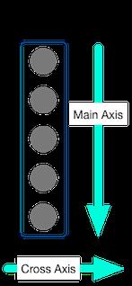 orientasi align column