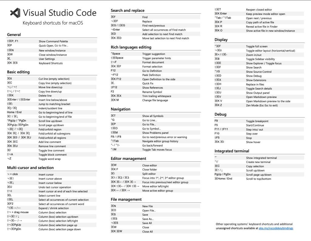 vscode shortcut macos