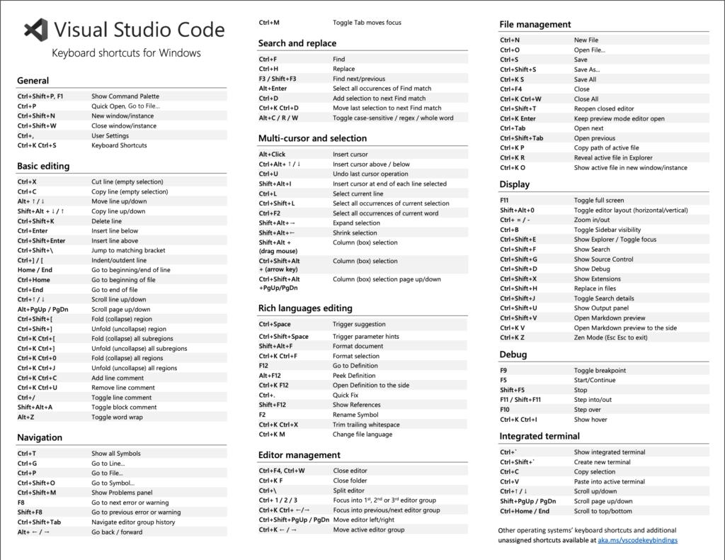 vscode shortcut windows