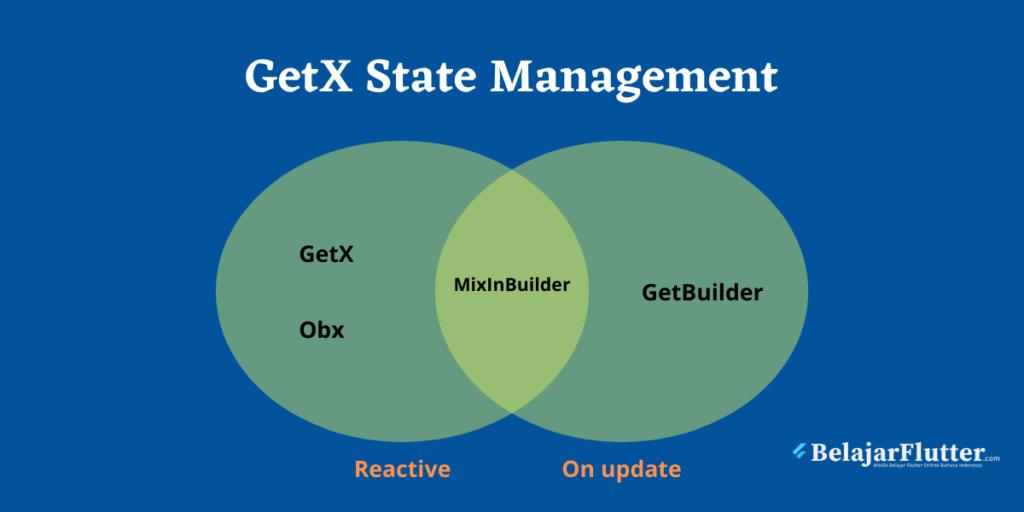 getx state management